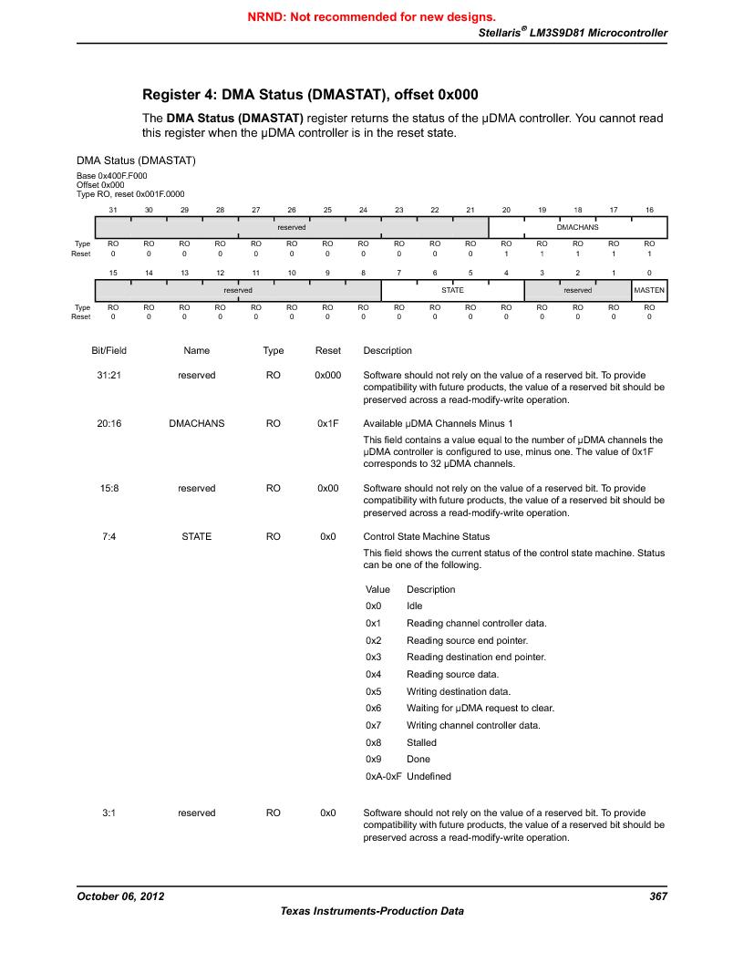 LM3S9D81 ,Texas Instruments厂商,Stellaris LM3S Microcontroller 108-NFBGA -40 to 85, LM3S9D81 datasheet预览  第367页