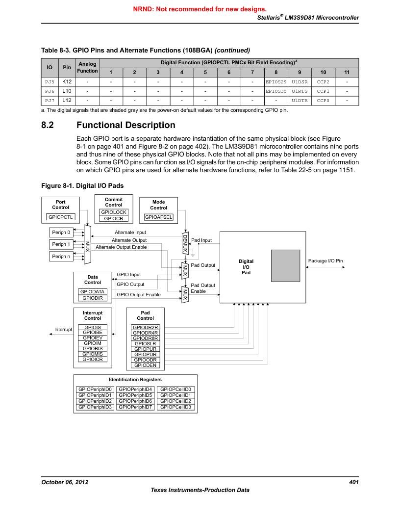 LM3S9D81 ,Texas Instruments厂商,Stellaris LM3S Microcontroller 108-NFBGA -40 to 85, LM3S9D81 datasheet预览  第401页