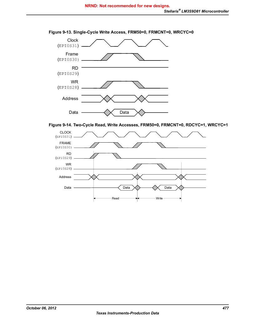 LM3S9D81 ,Texas Instruments厂商,Stellaris LM3S Microcontroller 108-NFBGA -40 to 85, LM3S9D81 datasheet预览  第477页