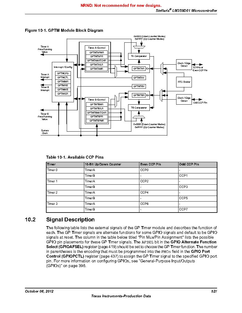 LM3S9D81 ,Texas Instruments厂商,Stellaris LM3S Microcontroller 108-NFBGA -40 to 85, LM3S9D81 datasheet预览  第527页