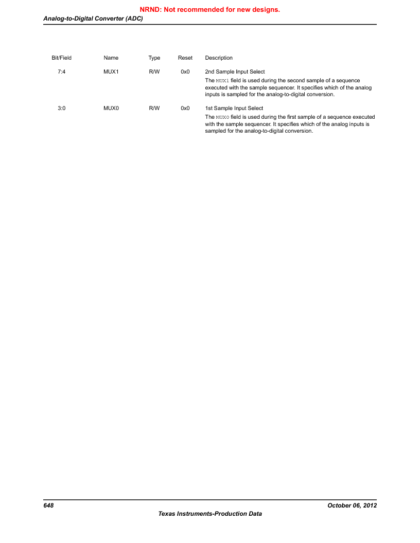 LM3S9D81 ,Texas Instruments厂商,Stellaris LM3S Microcontroller 108-NFBGA -40 to 85, LM3S9D81 datasheet预览  第648页