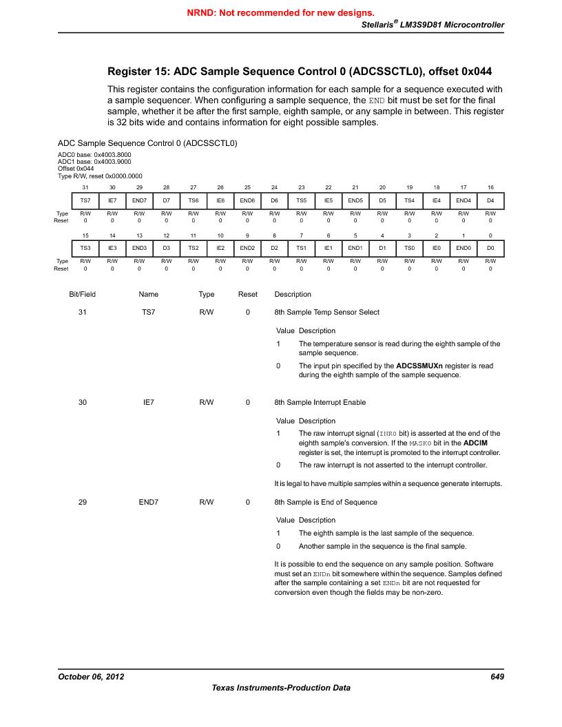 LM3S9D81 ,Texas Instruments厂商,Stellaris LM3S Microcontroller 108-NFBGA -40 to 85, LM3S9D81 datasheet预览  第649页
