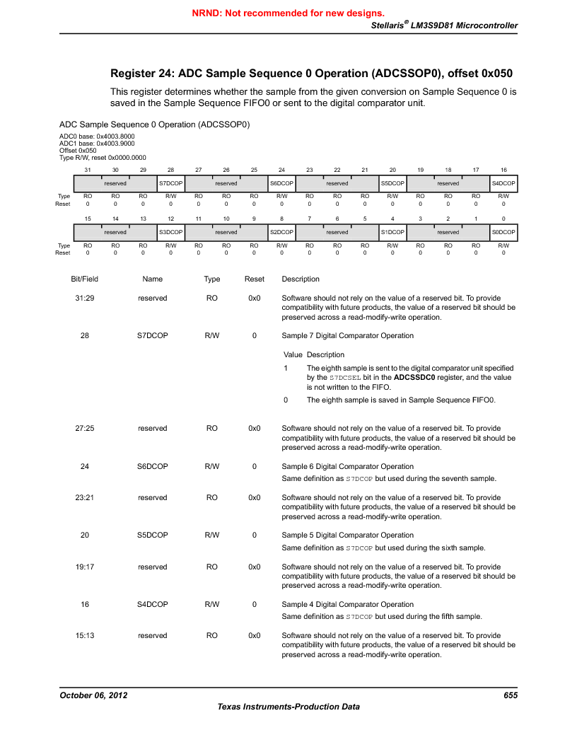 LM3S9D81 ,Texas Instruments厂商,Stellaris LM3S Microcontroller 108-NFBGA -40 to 85, LM3S9D81 datasheet预览  第655页