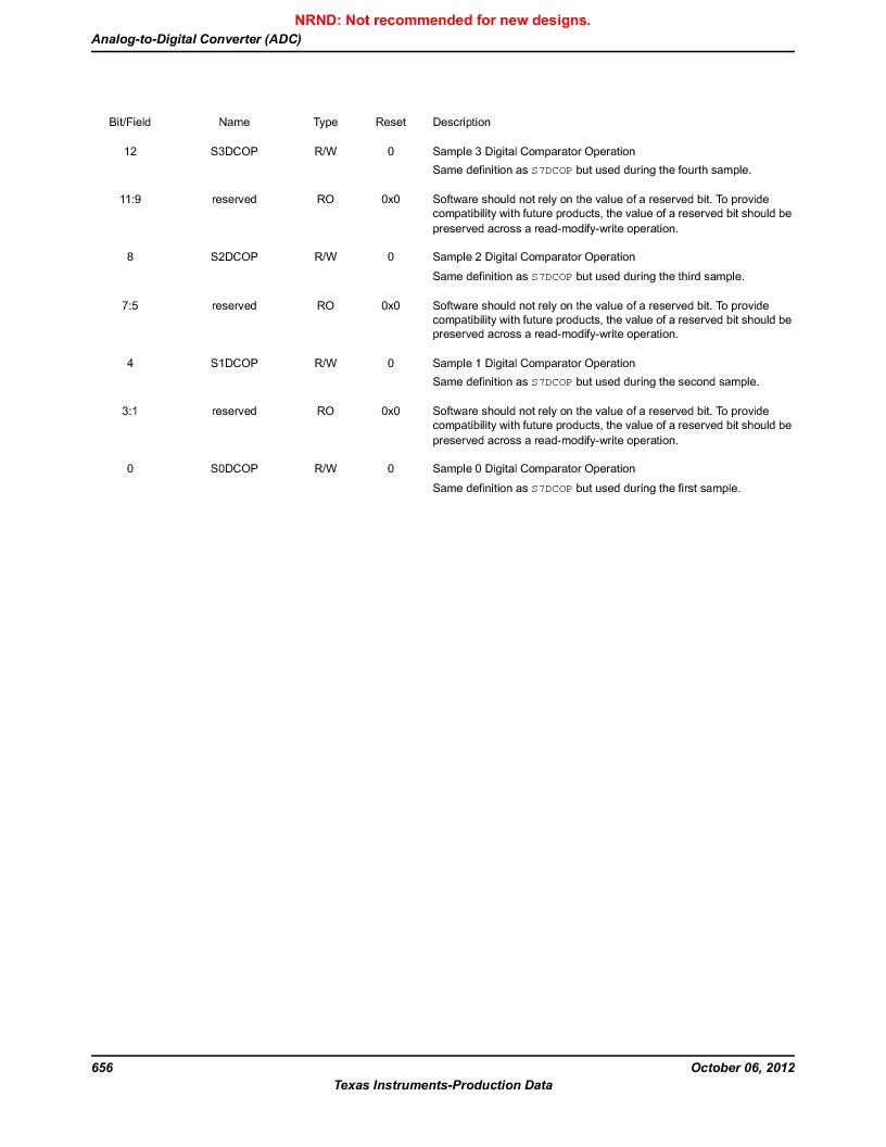 LM3S9D81 ,Texas Instruments厂商,Stellaris LM3S Microcontroller 108-NFBGA -40 to 85, LM3S9D81 datasheet预览  第656页