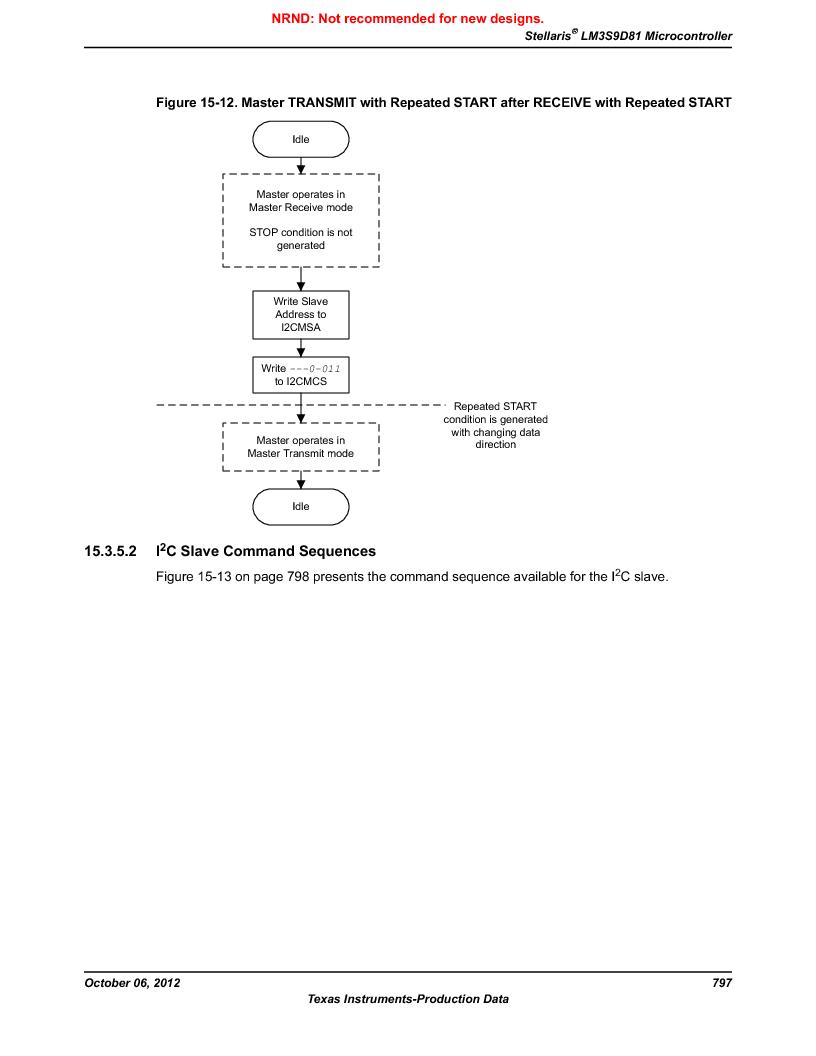 LM3S9D81 ,Texas Instruments厂商,Stellaris LM3S Microcontroller 108-NFBGA -40 to 85, LM3S9D81 datasheet预览  第797页