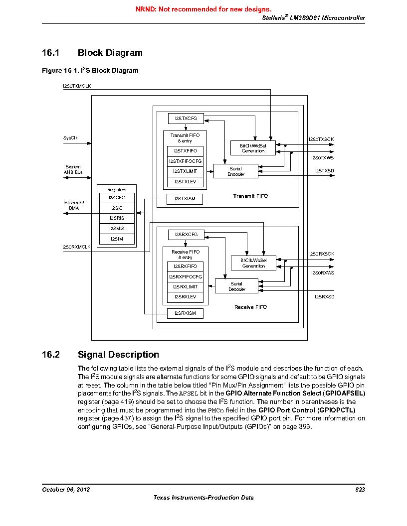 LM3S9D81 ,Texas Instruments厂商,Stellaris LM3S Microcontroller 108-NFBGA -40 to 85, LM3S9D81 datasheet预览  第823页