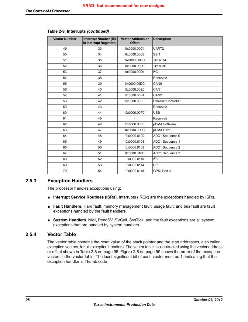 LM3S9D81 ,Texas Instruments厂商,Stellaris LM3S Microcontroller 108-NFBGA -40 to 85, LM3S9D81 datasheet预览  第98页