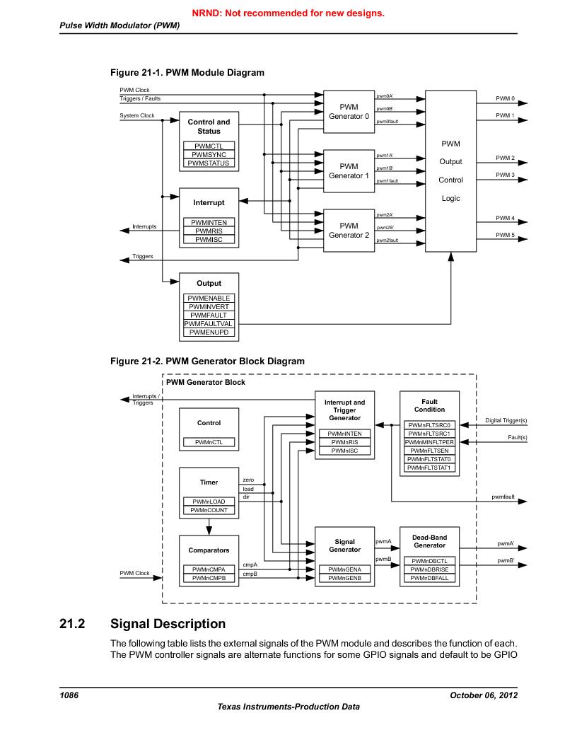 LM3S9G97 ,Texas Instruments厂商,Stellaris LM3S Microcontroller 108-NFBGA -40 to 85, LM3S9G97 datasheet预览  第1086页