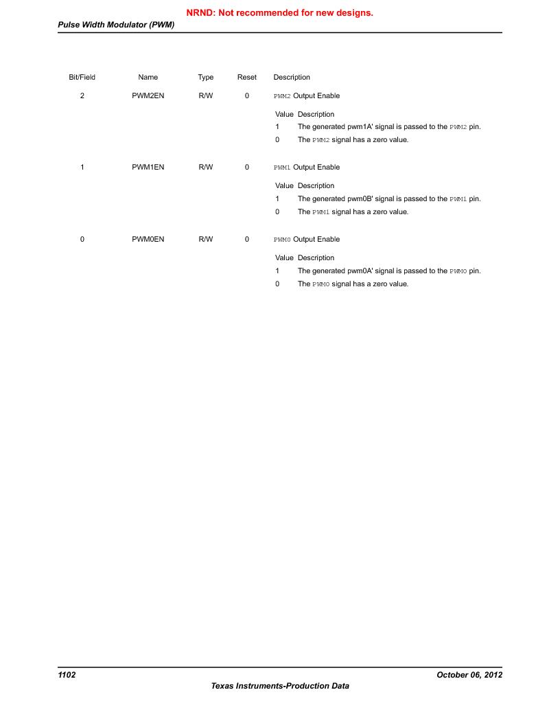 LM3S9G97 ,Texas Instruments厂商,Stellaris LM3S Microcontroller 108-NFBGA -40 to 85, LM3S9G97 datasheet预览  第1102页