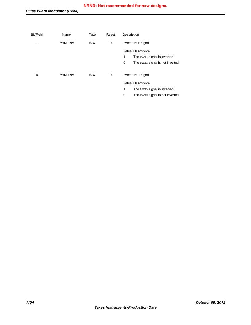 LM3S9G97 ,Texas Instruments厂商,Stellaris LM3S Microcontroller 108-NFBGA -40 to 85, LM3S9G97 datasheet预览  第1104页