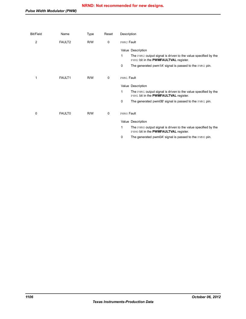 LM3S9G97 ,Texas Instruments厂商,Stellaris LM3S Microcontroller 108-NFBGA -40 to 85, LM3S9G97 datasheet预览  第1106页