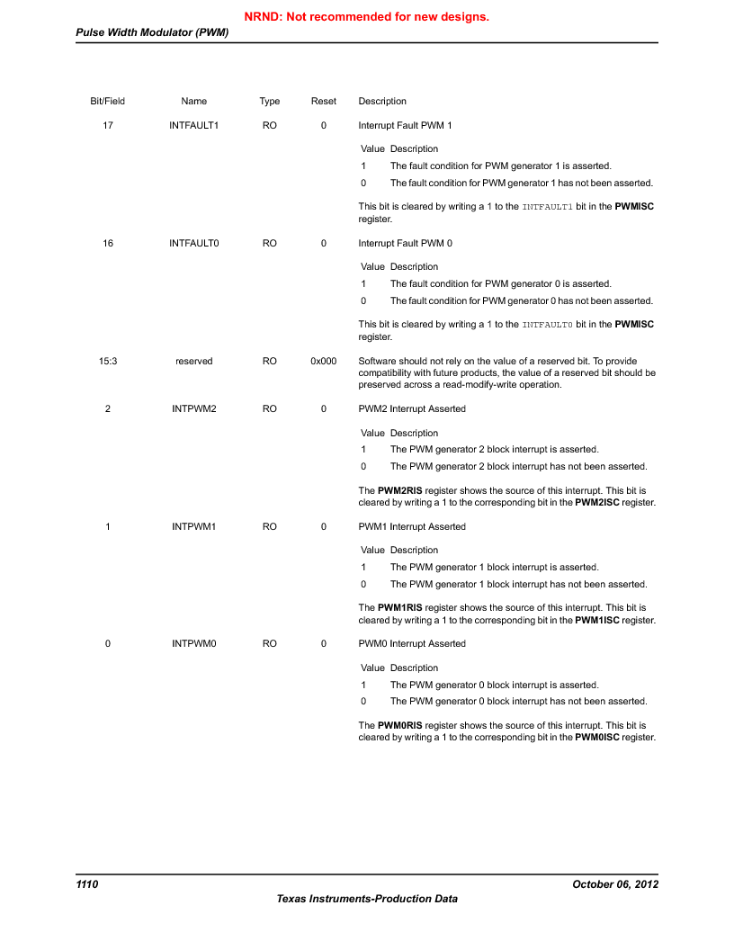 LM3S9G97 ,Texas Instruments厂商,Stellaris LM3S Microcontroller 108-NFBGA -40 to 85, LM3S9G97 datasheet预览  第1110页