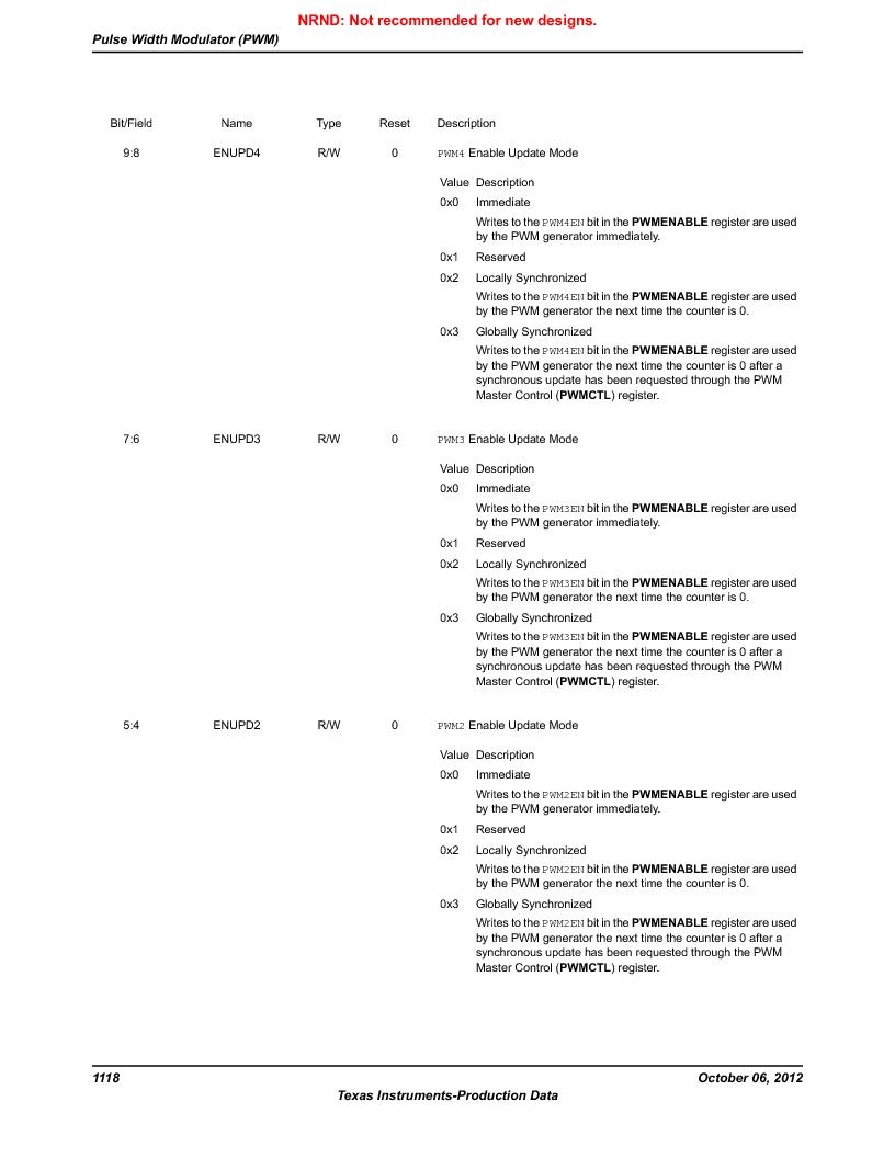 LM3S9G97 ,Texas Instruments厂商,Stellaris LM3S Microcontroller 108-NFBGA -40 to 85, LM3S9G97 datasheet预览  第1118页