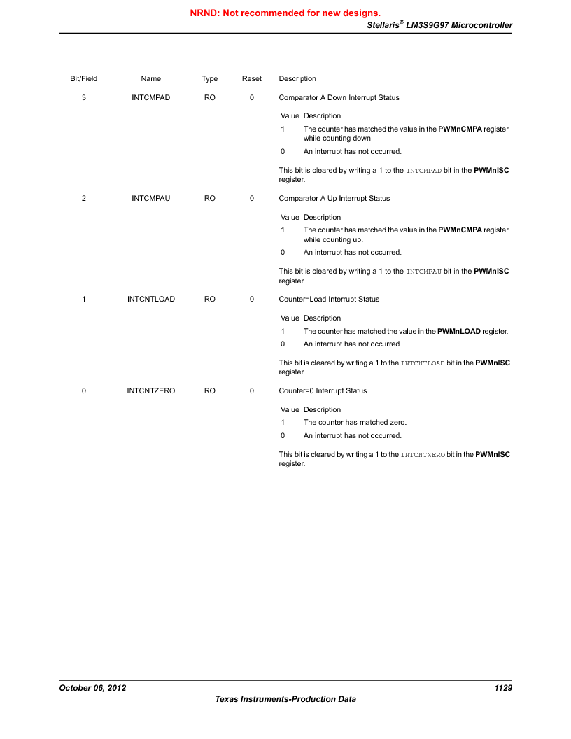 LM3S9G97 ,Texas Instruments厂商,Stellaris LM3S Microcontroller 108-NFBGA -40 to 85, LM3S9G97 datasheet预览  第1129页