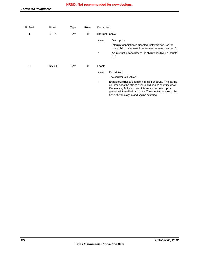 LM3S9G97 ,Texas Instruments厂商,Stellaris LM3S Microcontroller 108-NFBGA -40 to 85, LM3S9G97 datasheet预览  第124页