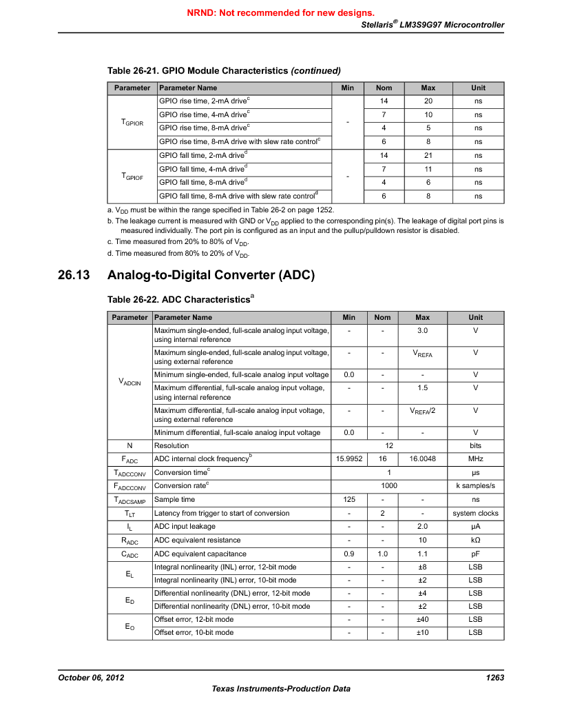LM3S9G97 ,Texas Instruments厂商,Stellaris LM3S Microcontroller 108-NFBGA -40 to 85, LM3S9G97 datasheet预览  第1263页