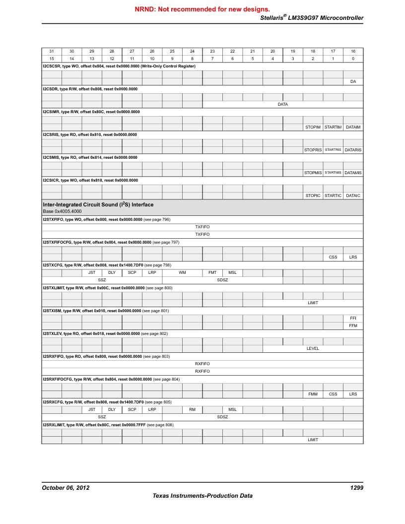 LM3S9G97 ,Texas Instruments厂商,Stellaris LM3S Microcontroller 108-NFBGA -40 to 85, LM3S9G97 datasheet预览  第1299页
