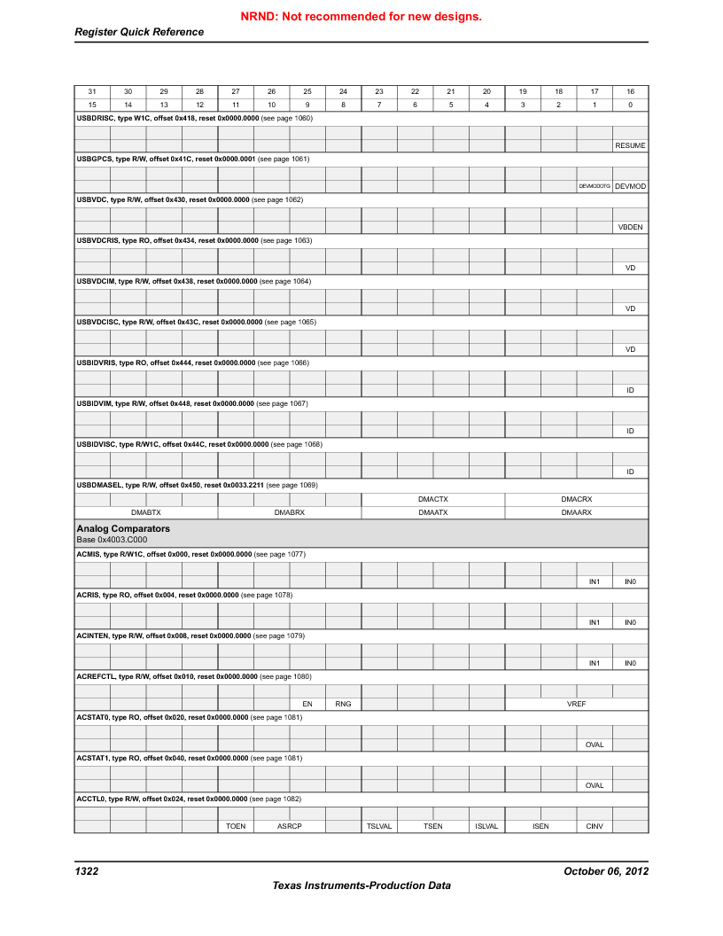 LM3S9G97 ,Texas Instruments厂商,Stellaris LM3S Microcontroller 108-NFBGA -40 to 85, LM3S9G97 datasheet预览  第1322页