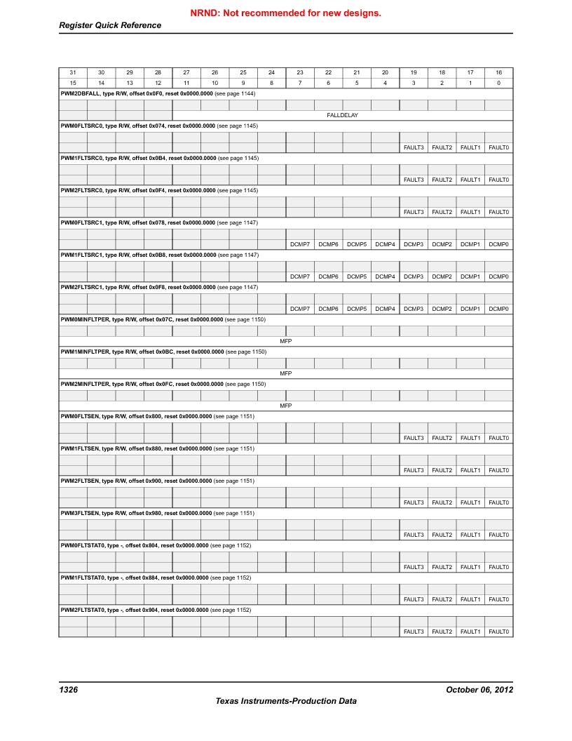 LM3S9G97 ,Texas Instruments厂商,Stellaris LM3S Microcontroller 108-NFBGA -40 to 85, LM3S9G97 datasheet预览  第1326页