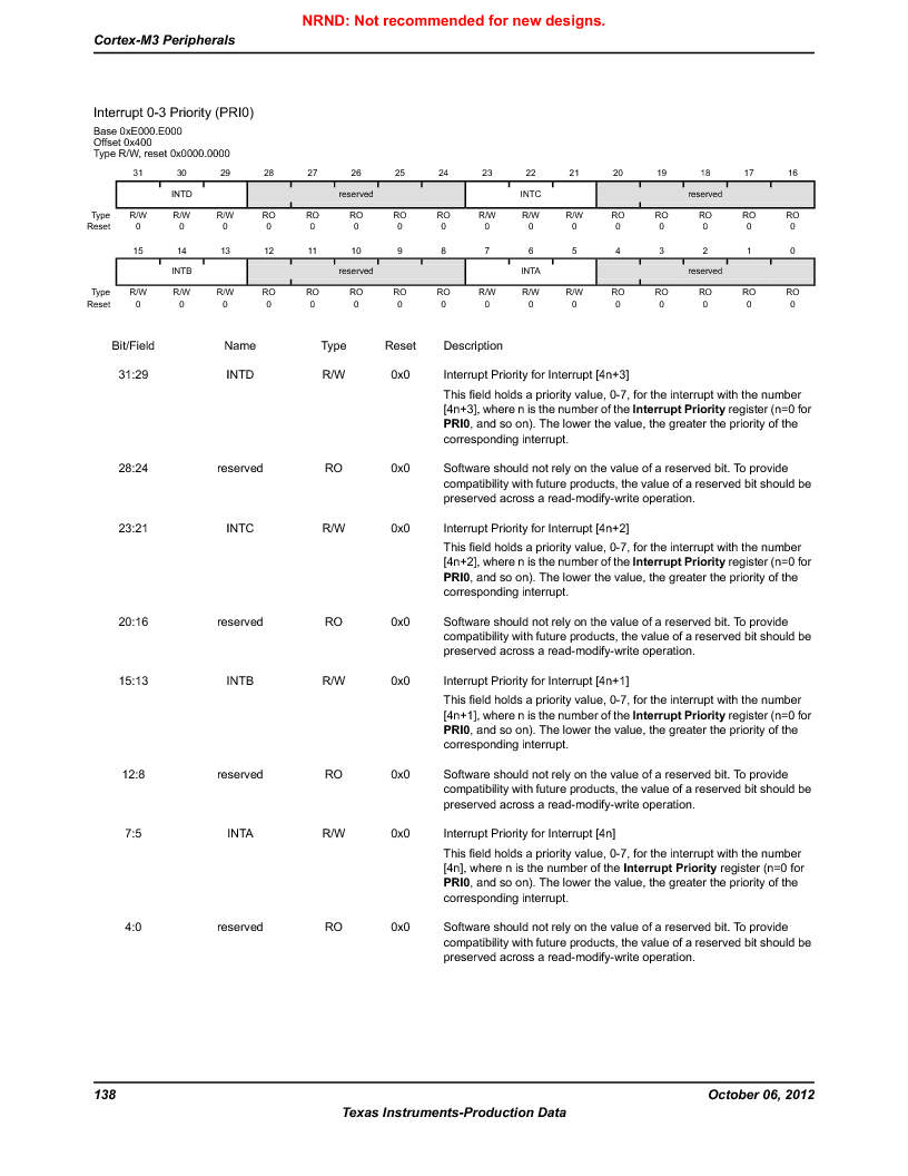LM3S9G97 ,Texas Instruments厂商,Stellaris LM3S Microcontroller 108-NFBGA -40 to 85, LM3S9G97 datasheet预览  第138页