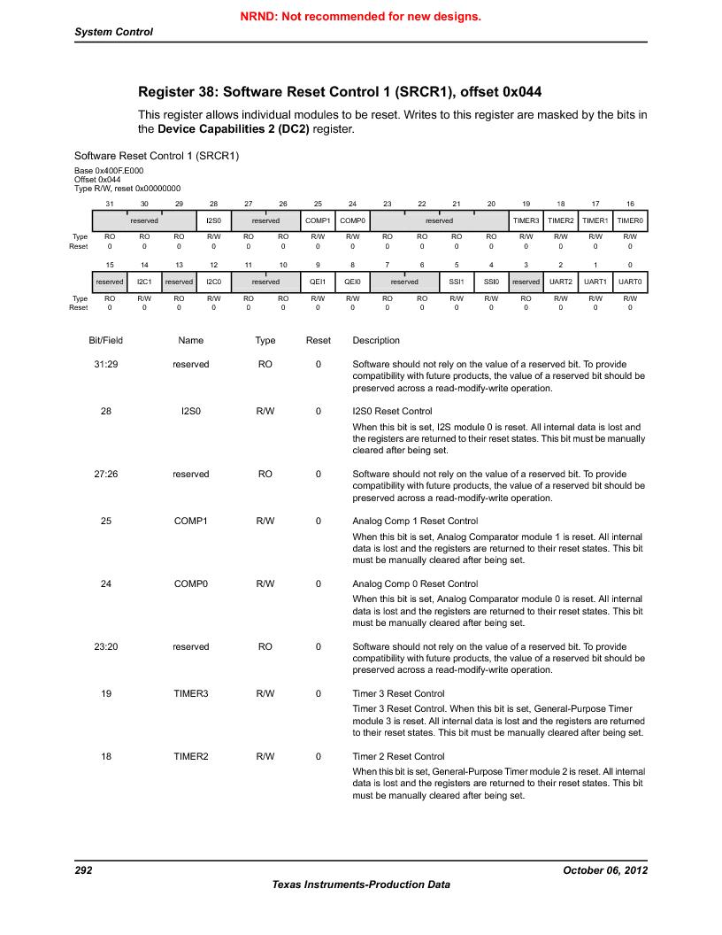 LM3S9G97 ,Texas Instruments厂商,Stellaris LM3S Microcontroller 108-NFBGA -40 to 85, LM3S9G97 datasheet预览  第292页