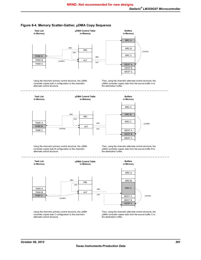 LM3S9G97 ,Texas Instruments厂商,Stellaris LM3S Microcontroller 108-NFBGA -40 to 85, LM3S9G97 datasheet预览  第381页