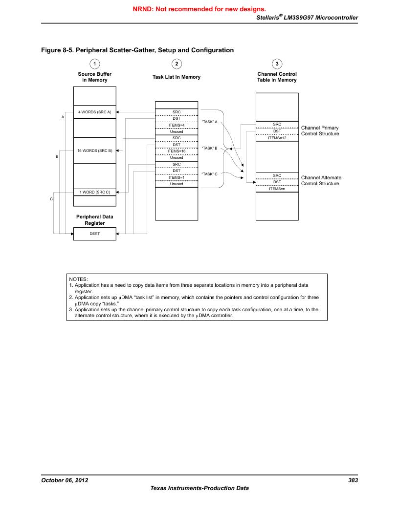 LM3S9G97 ,Texas Instruments厂商,Stellaris LM3S Microcontroller 108-NFBGA -40 to 85, LM3S9G97 datasheet预览  第383页