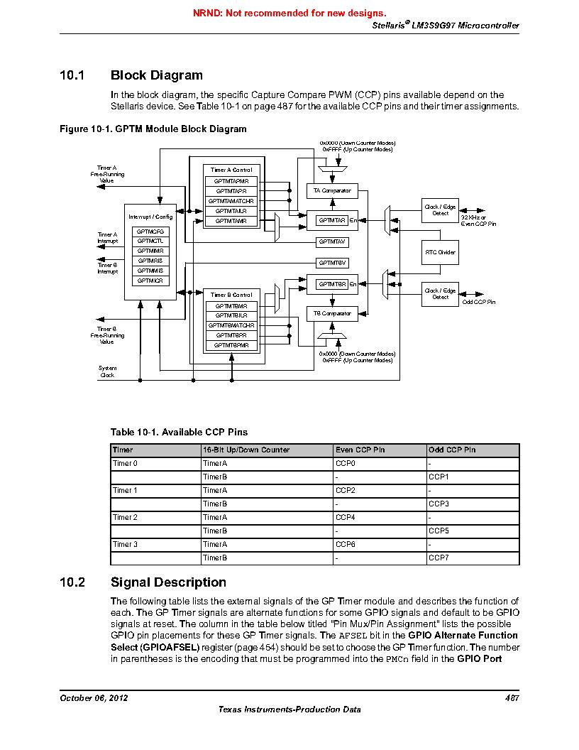 LM3S9G97 ,Texas Instruments厂商,Stellaris LM3S Microcontroller 108-NFBGA -40 to 85, LM3S9G97 datasheet预览  第487页