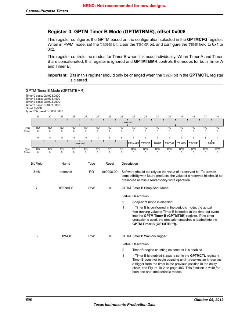LM3S9G97 ,Texas Instruments厂商,Stellaris LM3S Microcontroller 108-NFBGA -40 to 85, LM3S9G97 datasheet预览  第506页