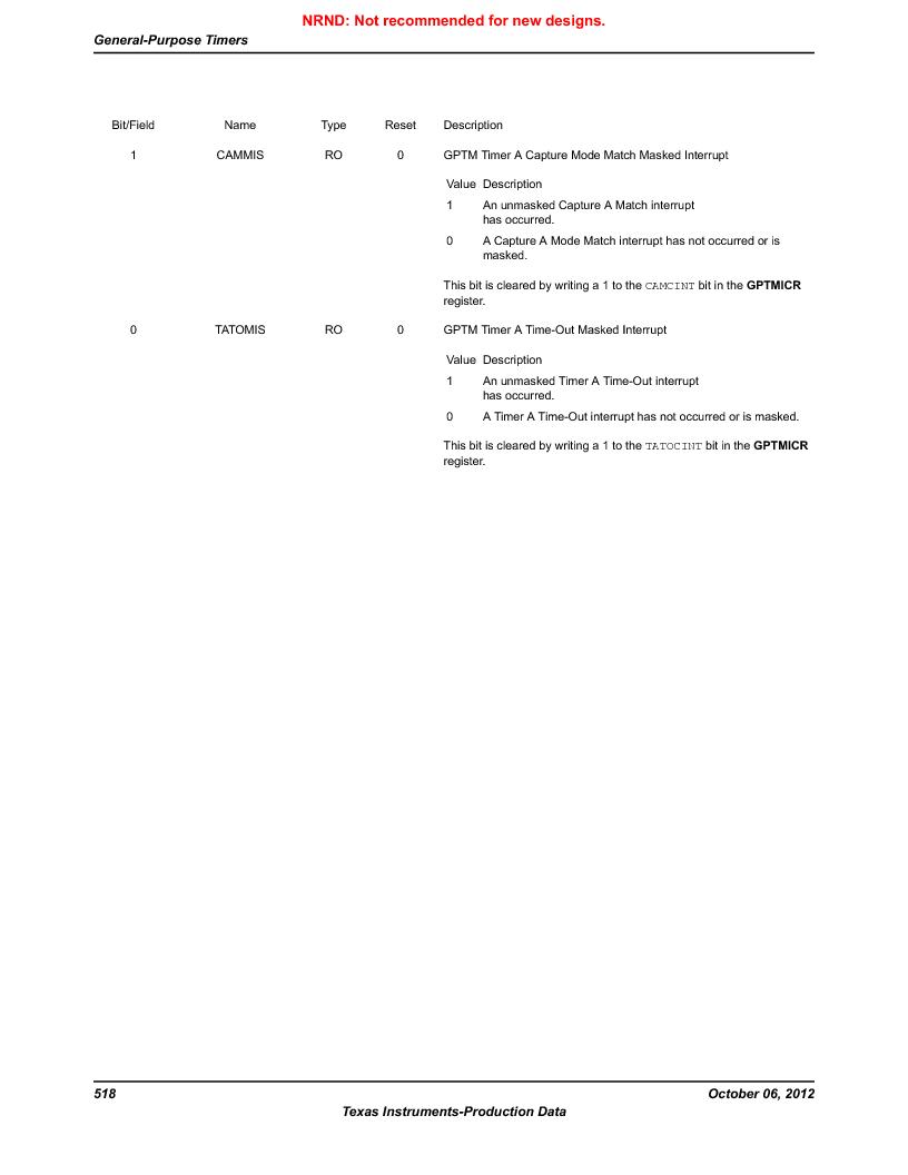 LM3S9G97 ,Texas Instruments厂商,Stellaris LM3S Microcontroller 108-NFBGA -40 to 85, LM3S9G97 datasheet预览  第518页