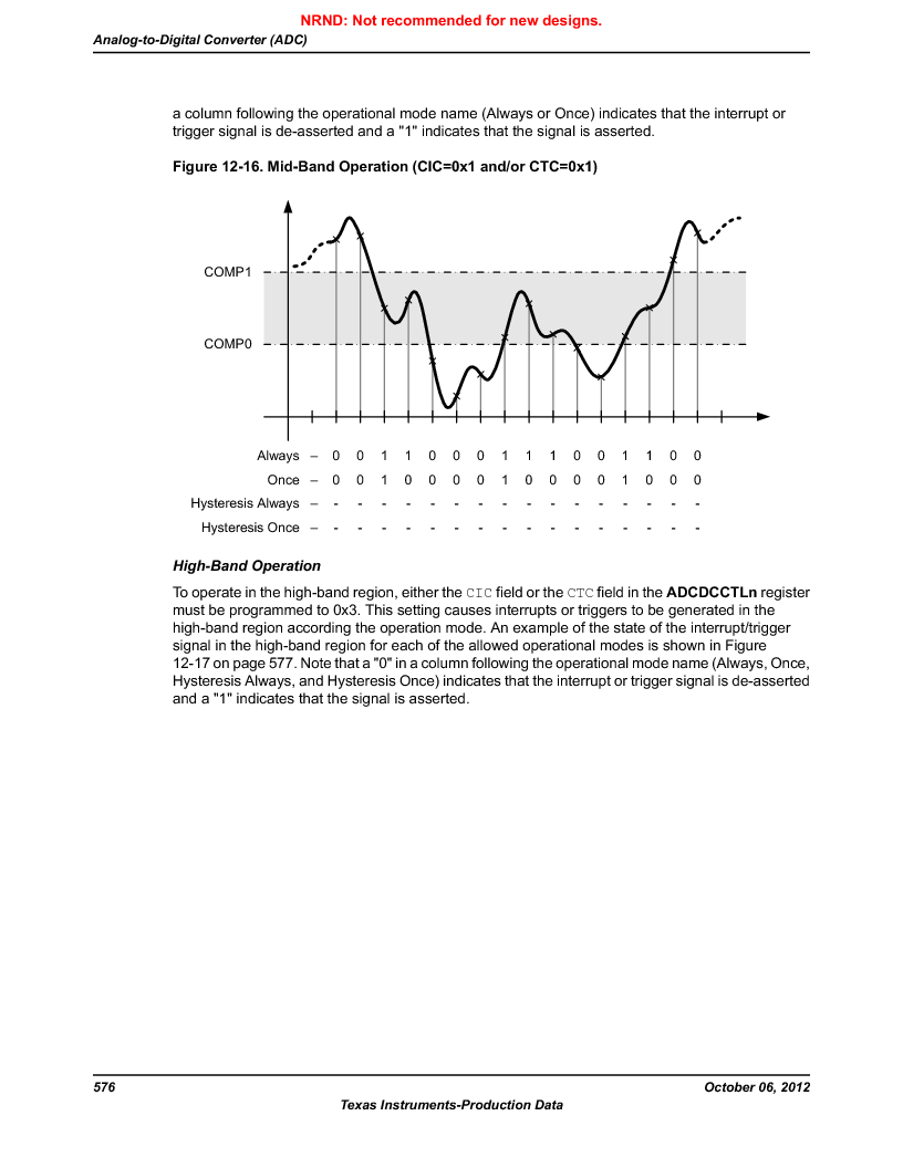 LM3S9G97 ,Texas Instruments厂商,Stellaris LM3S Microcontroller 108-NFBGA -40 to 85, LM3S9G97 datasheet预览  第576页