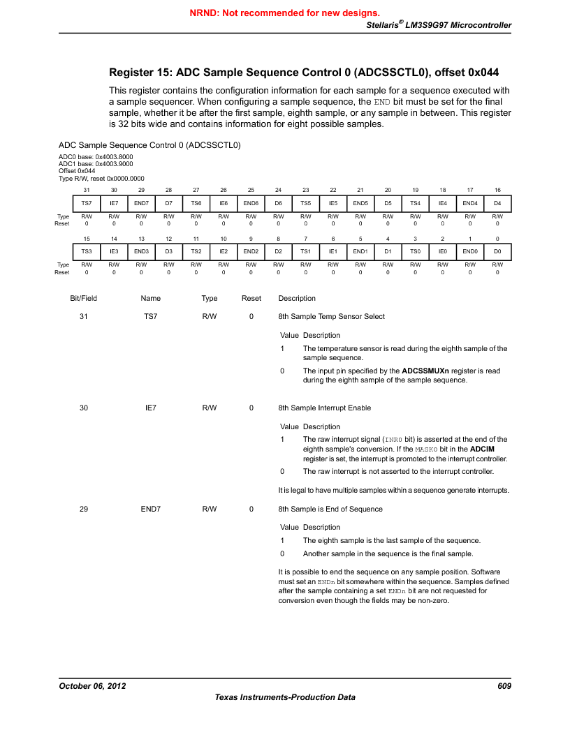 LM3S9G97 ,Texas Instruments厂商,Stellaris LM3S Microcontroller 108-NFBGA -40 to 85, LM3S9G97 datasheet预览  第609页