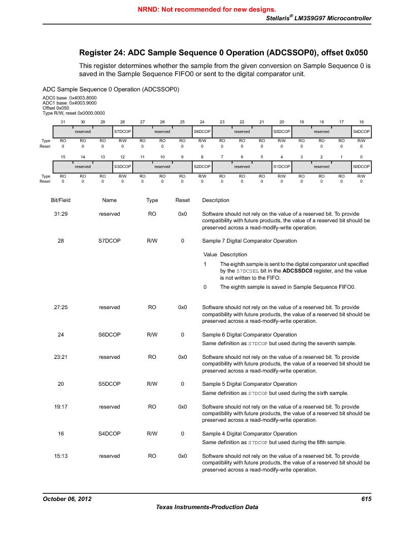 LM3S9G97 ,Texas Instruments厂商,Stellaris LM3S Microcontroller 108-NFBGA -40 to 85, LM3S9G97 datasheet预览  第615页