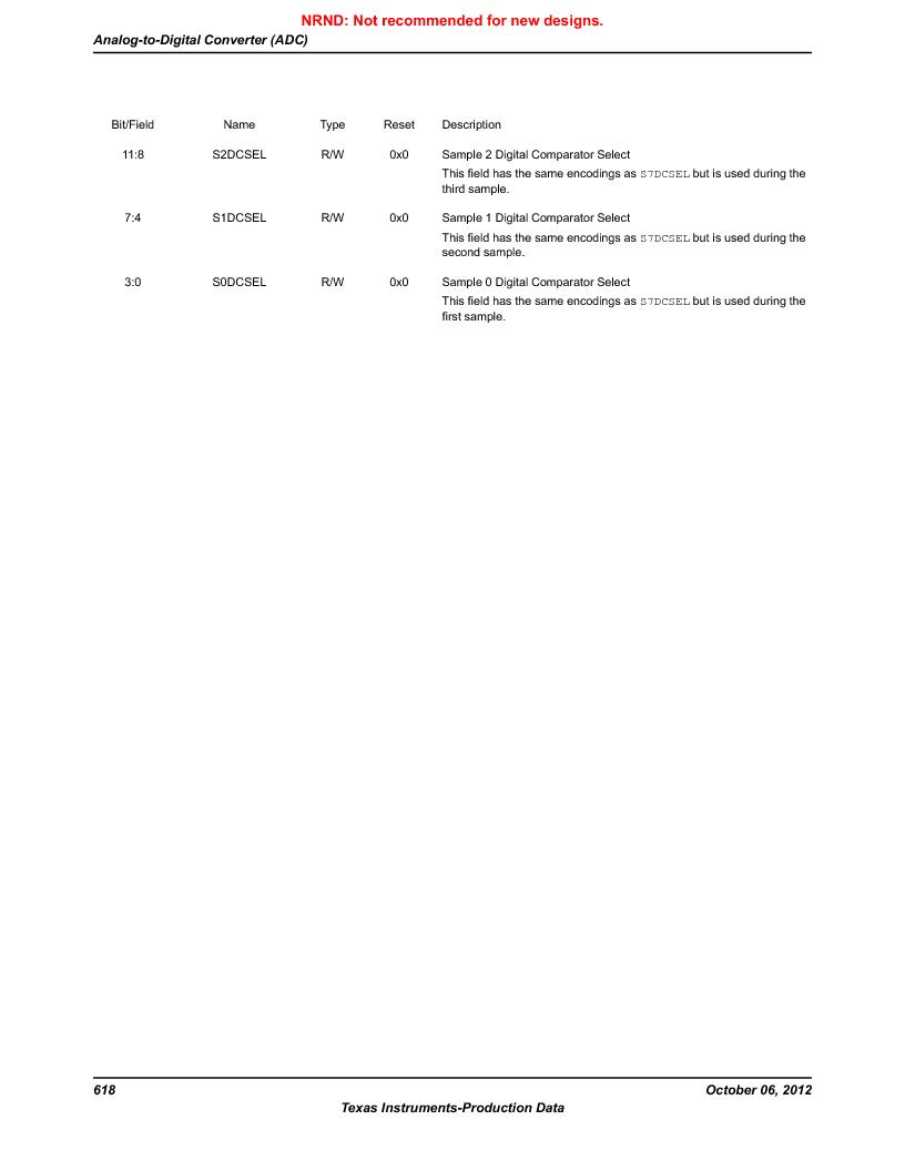 LM3S9G97 ,Texas Instruments厂商,Stellaris LM3S Microcontroller 108-NFBGA -40 to 85, LM3S9G97 datasheet预览  第618页