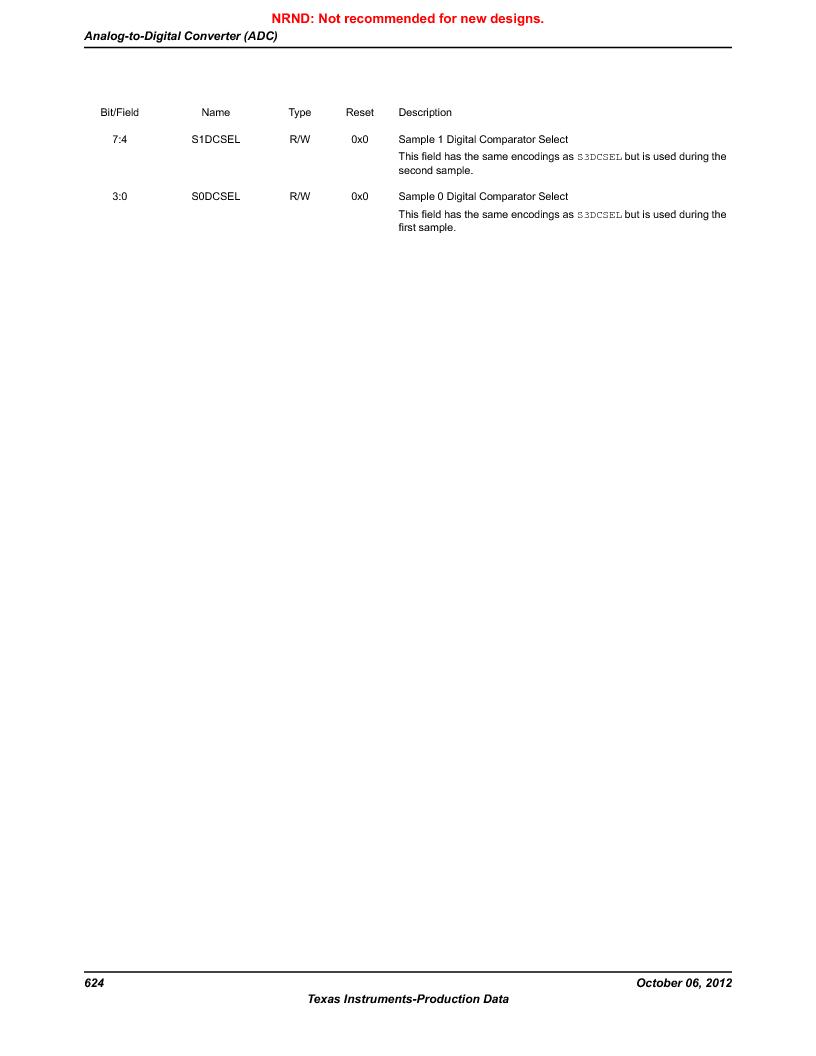LM3S9G97 ,Texas Instruments厂商,Stellaris LM3S Microcontroller 108-NFBGA -40 to 85, LM3S9G97 datasheet预览  第624页