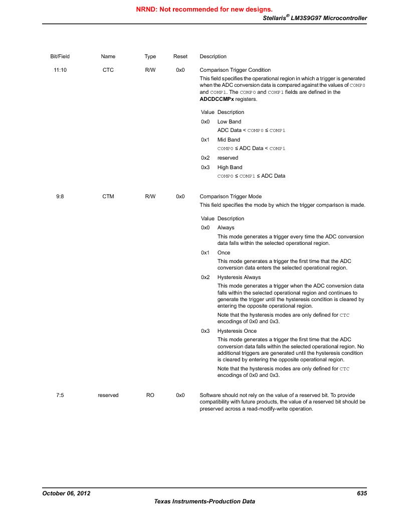 LM3S9G97 ,Texas Instruments厂商,Stellaris LM3S Microcontroller 108-NFBGA -40 to 85, LM3S9G97 datasheet预览  第635页