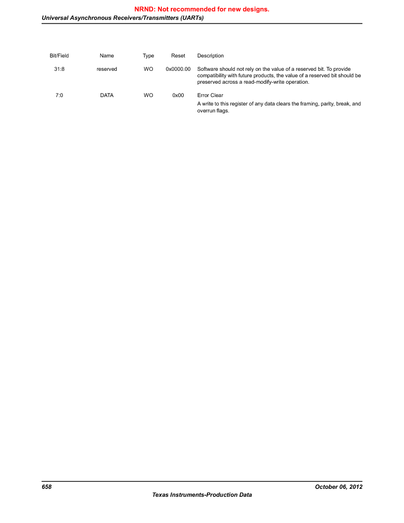 LM3S9G97 ,Texas Instruments厂商,Stellaris LM3S Microcontroller 108-NFBGA -40 to 85, LM3S9G97 datasheet预览  第658页