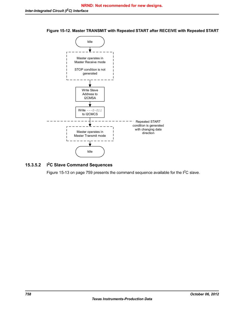 LM3S9G97 ,Texas Instruments厂商,Stellaris LM3S Microcontroller 108-NFBGA -40 to 85, LM3S9G97 datasheet预览  第758页
