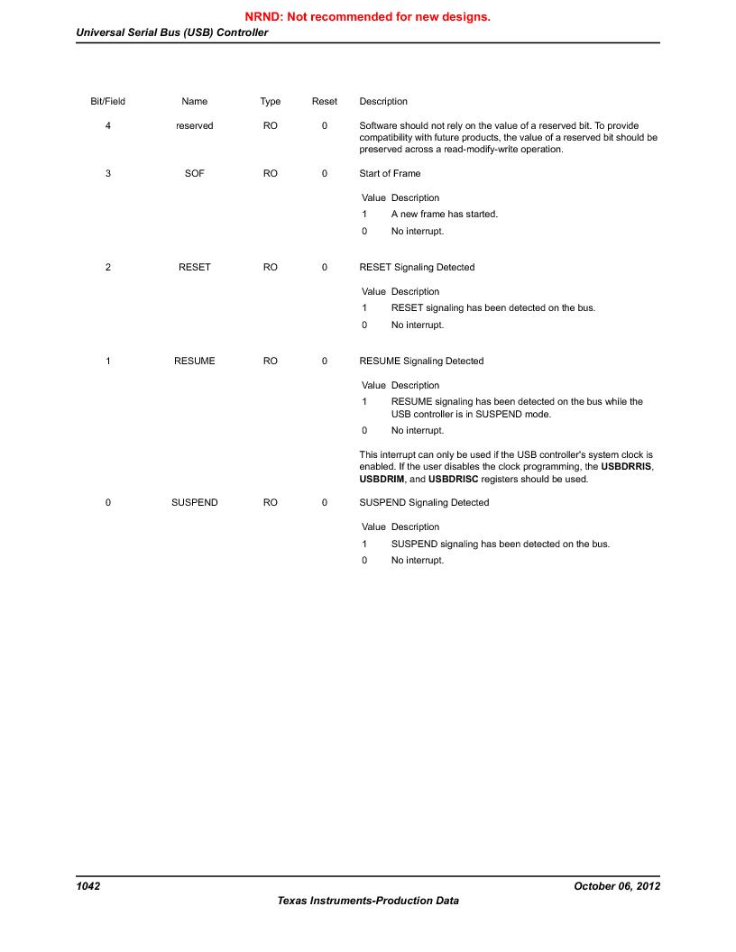 LM3S9U90 ,Texas Instruments厂商,Stellaris LM3S Microcontroller 108-NFBGA -40 to 85, LM3S9U90 datasheet预览  第1042页