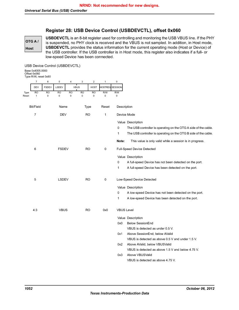 LM3S9U90 ,Texas Instruments厂商,Stellaris LM3S Microcontroller 108-NFBGA -40 to 85, LM3S9U90 datasheet预览  第1052页