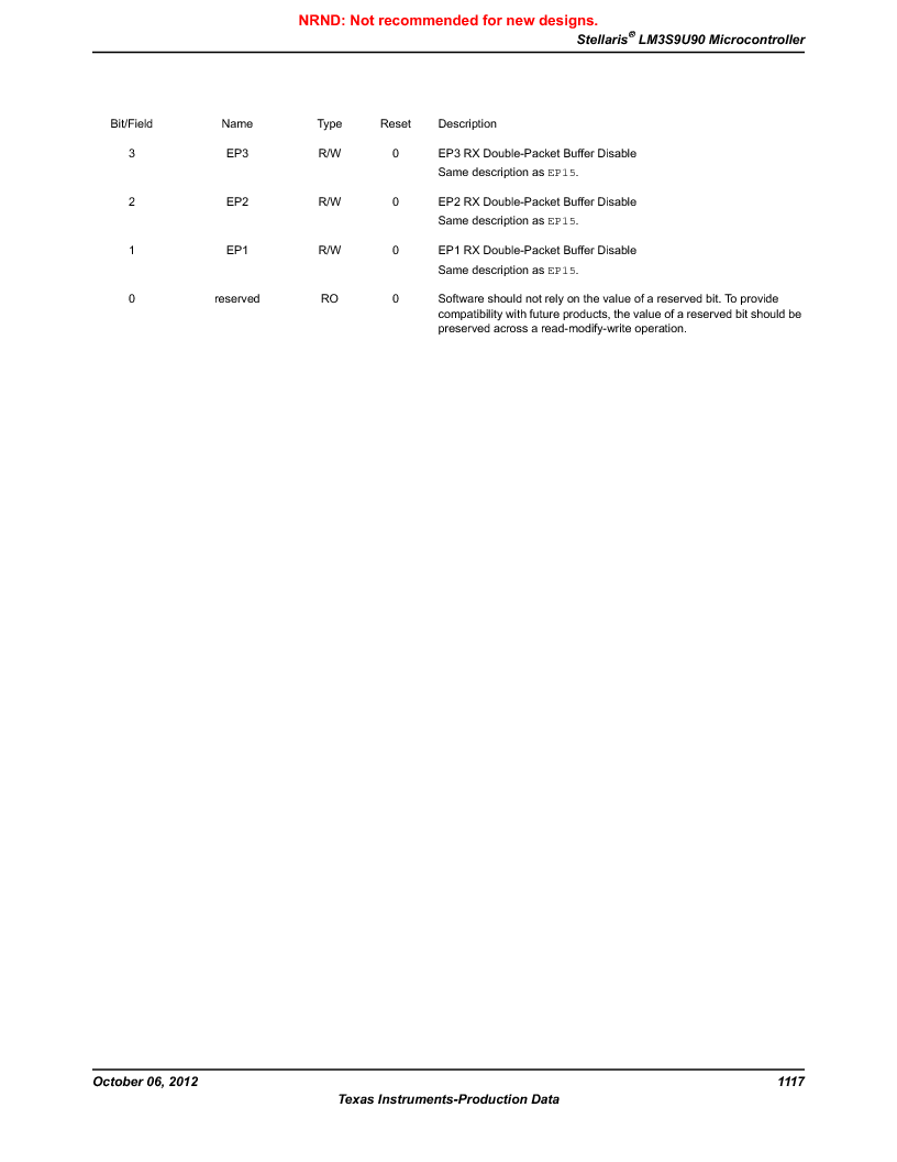 LM3S9U90 ,Texas Instruments厂商,Stellaris LM3S Microcontroller 108-NFBGA -40 to 85, LM3S9U90 datasheet预览  第1117页