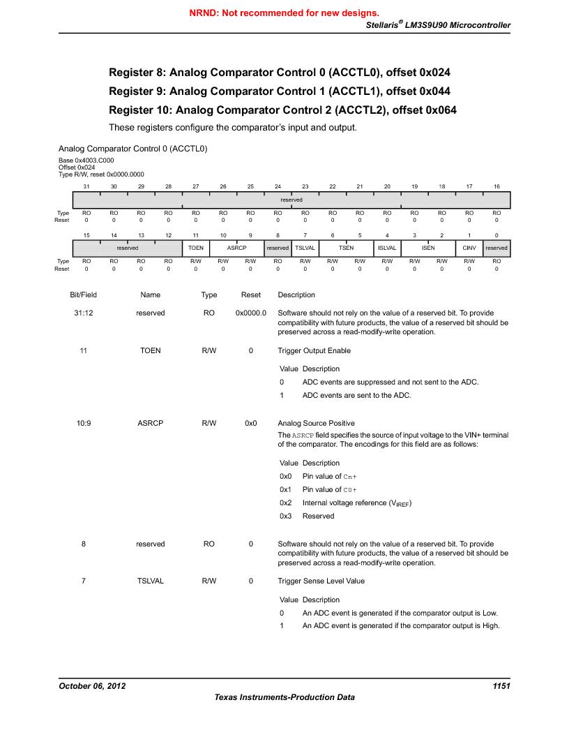 LM3S9U90 ,Texas Instruments厂商,Stellaris LM3S Microcontroller 108-NFBGA -40 to 85, LM3S9U90 datasheet预览  第1151页