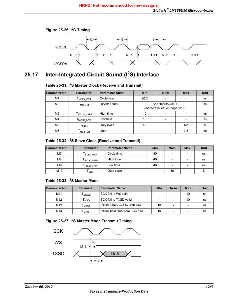 LM3S9U90 ,Texas Instruments厂商,Stellaris LM3S Microcontroller 108-NFBGA -40 to 85, LM3S9U90 datasheet预览  第1243页
