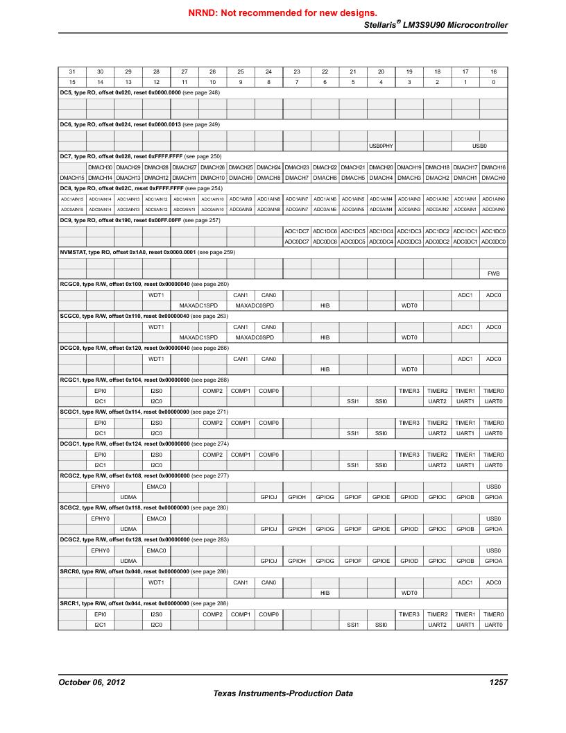 LM3S9U90 ,Texas Instruments厂商,Stellaris LM3S Microcontroller 108-NFBGA -40 to 85, LM3S9U90 datasheet预览  第1257页