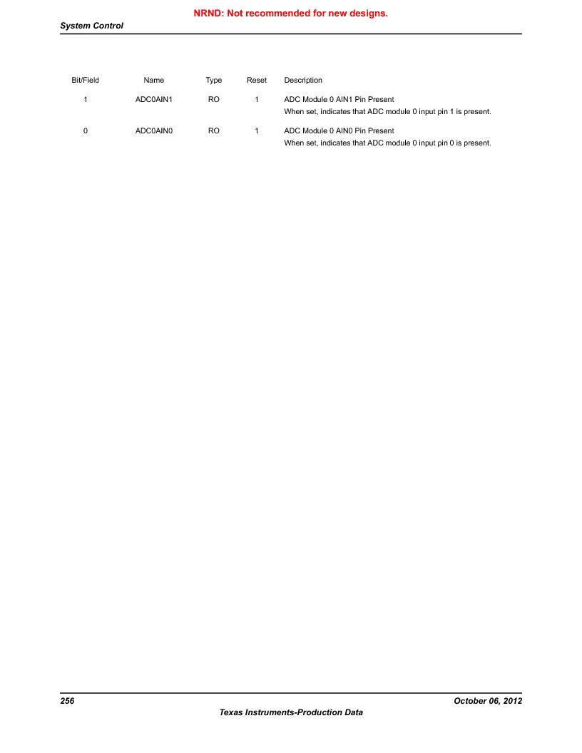 LM3S9U90 ,Texas Instruments厂商,Stellaris LM3S Microcontroller 108-NFBGA -40 to 85, LM3S9U90 datasheet预览  第256页
