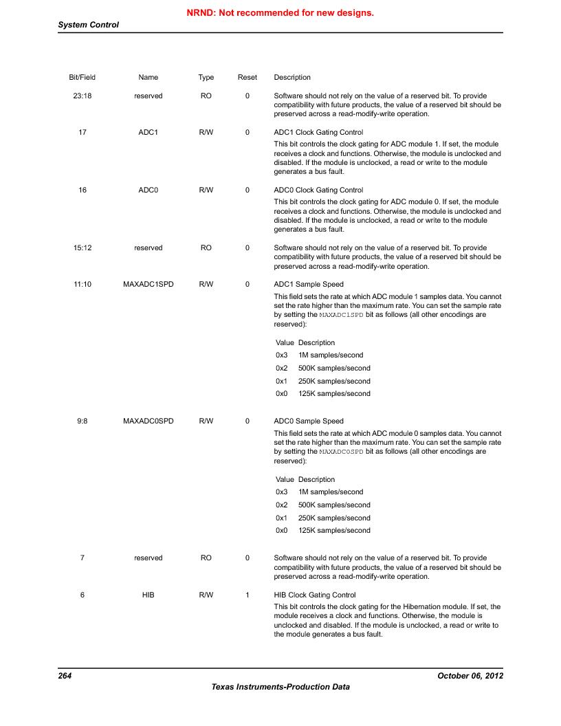 LM3S9U90 ,Texas Instruments厂商,Stellaris LM3S Microcontroller 108-NFBGA -40 to 85, LM3S9U90 datasheet预览  第264页