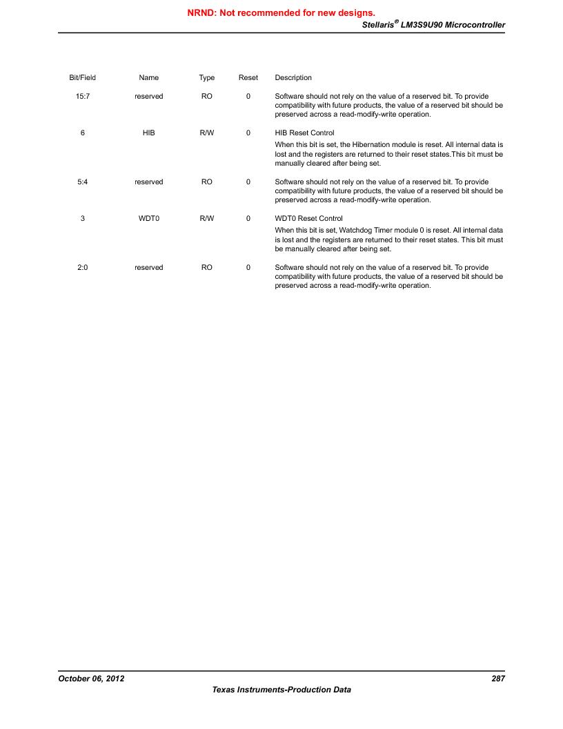 LM3S9U90 ,Texas Instruments厂商,Stellaris LM3S Microcontroller 108-NFBGA -40 to 85, LM3S9U90 datasheet预览  第287页