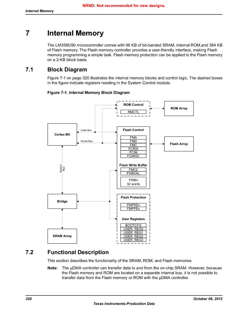 LM3S9U90 ,Texas Instruments厂商,Stellaris LM3S Microcontroller 108-NFBGA -40 to 85, LM3S9U90 datasheet预览  第320页