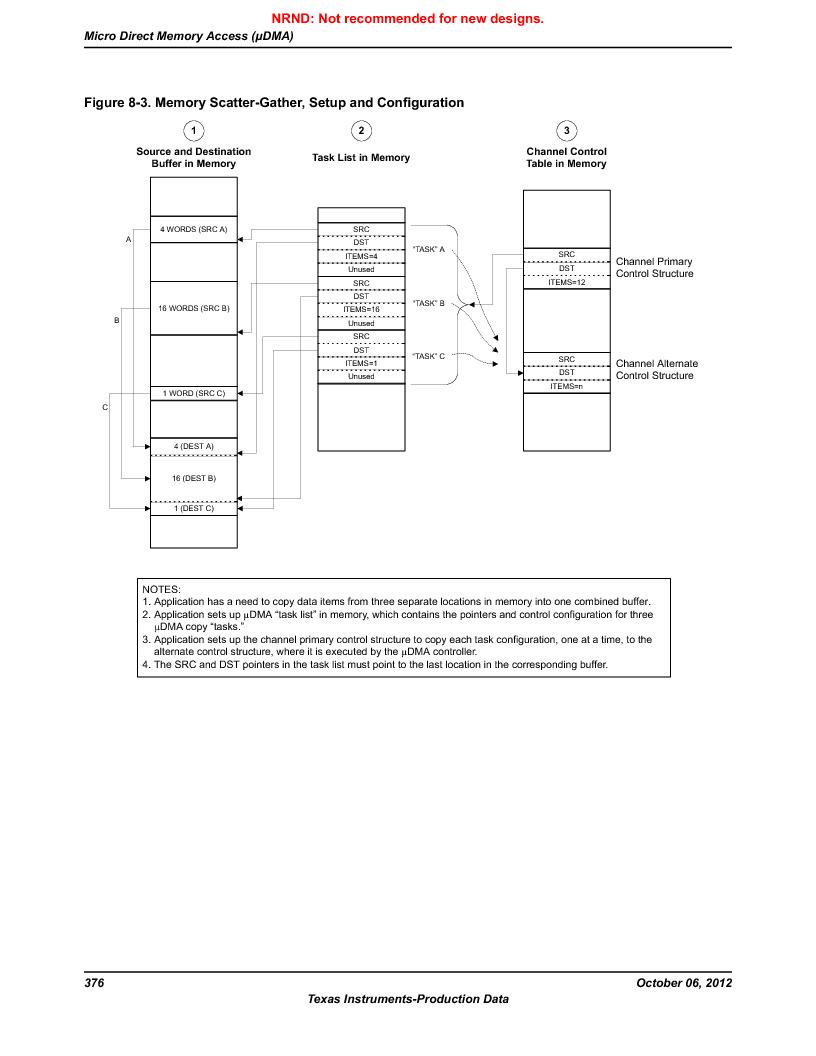LM3S9U90 ,Texas Instruments厂商,Stellaris LM3S Microcontroller 108-NFBGA -40 to 85, LM3S9U90 datasheet预览  第376页
