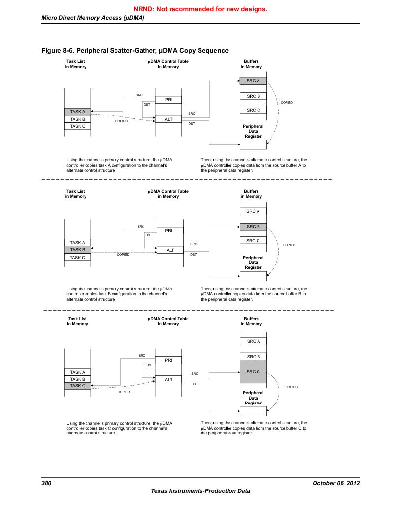 LM3S9U90 ,Texas Instruments厂商,Stellaris LM3S Microcontroller 108-NFBGA -40 to 85, LM3S9U90 datasheet预览  第380页